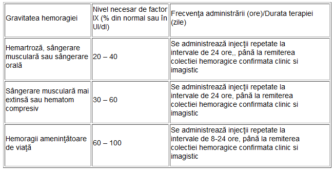 eos pentru tratamente comune recenzii preț poliartrita la picioare