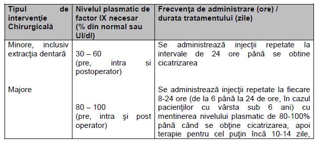 tratament plasmatic articular