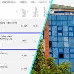 """UMF """"Iuliu Hatieganu"""", in topul celor mai bune universitati"""